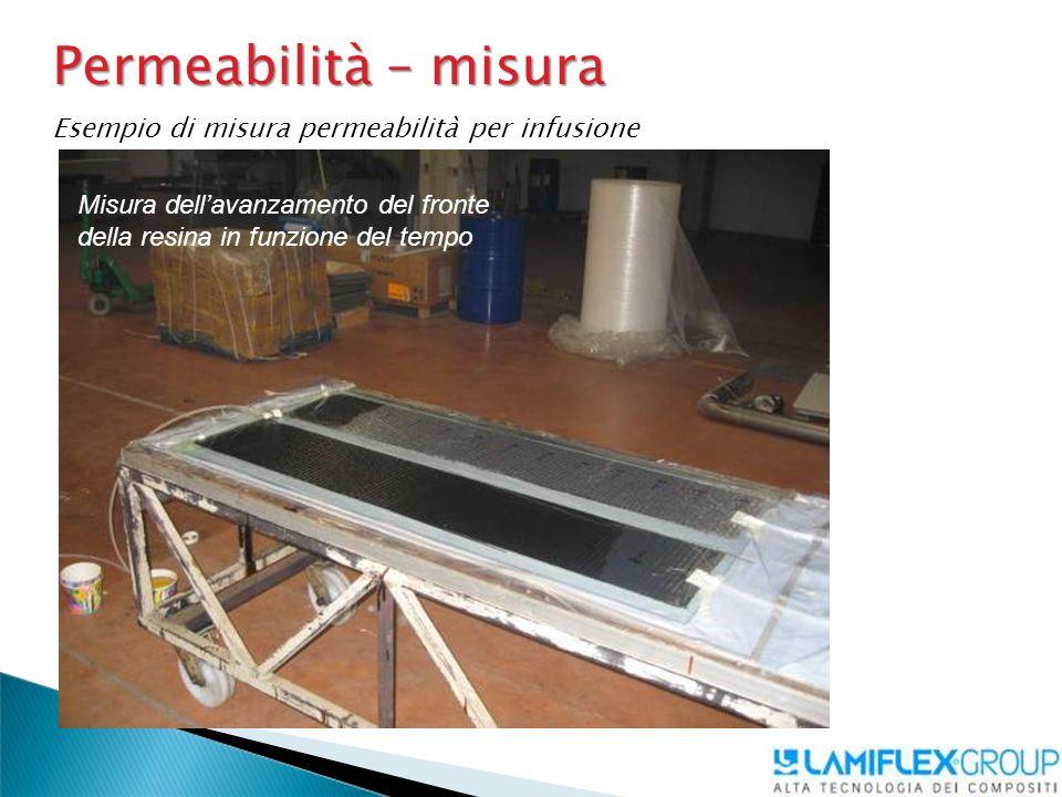 Permeabilità – misura Esempio di misura permeabilità per infusione