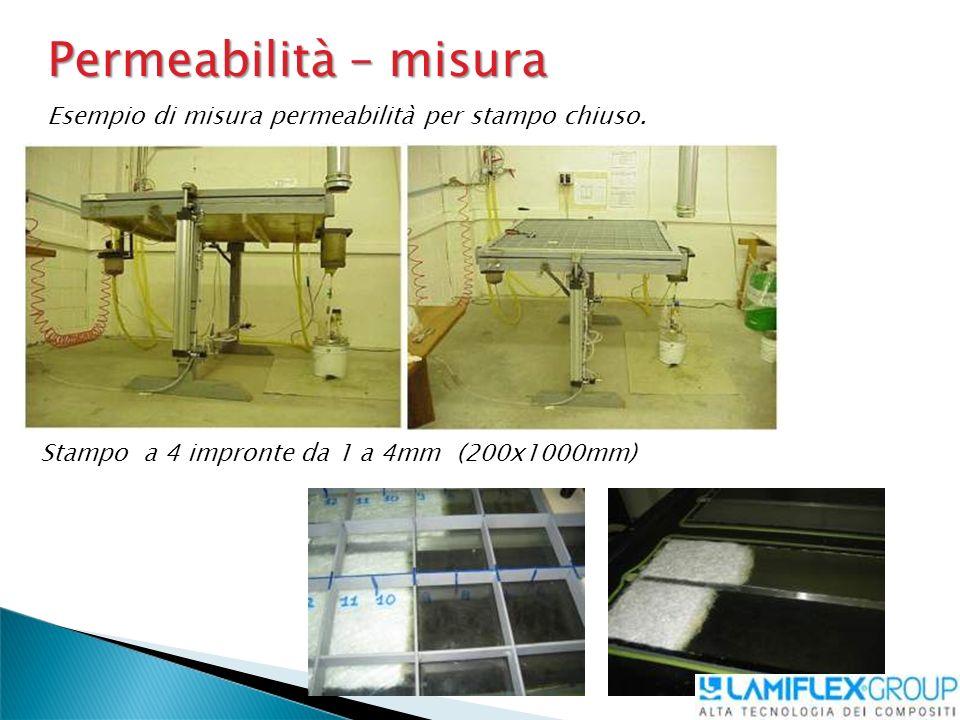 Permeabilità – misura Esempio di misura permeabilità per stampo chiuso.