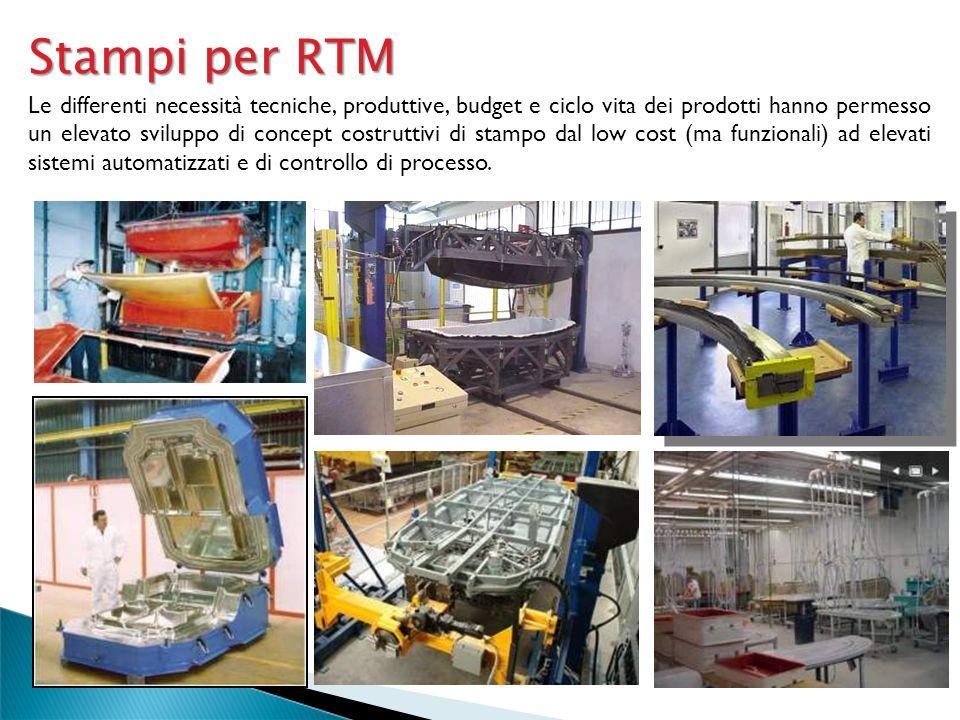 Le differenti necessità tecniche, produttive, budget e ciclo vita dei prodotti hanno permesso un elevato sviluppo di concept costruttivi di stampo dal low cost (ma funzionali) ad elevati sistemi automatizzati e di controllo di processo.