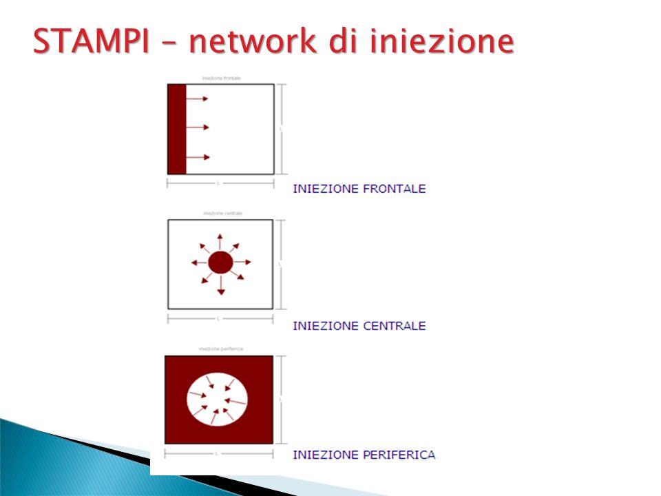 STAMPI – network di iniezione