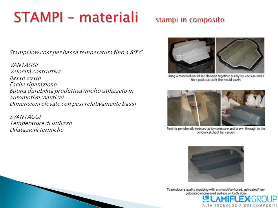 STAMPI – materiali stampi in composito