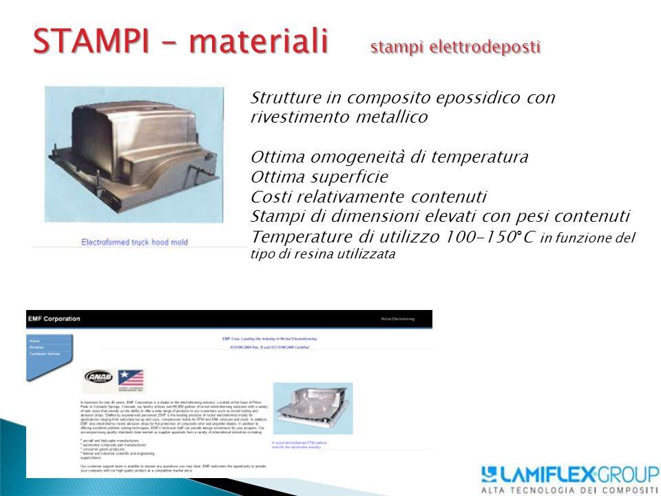 STAMPI – materiali stampi elettrodeposti