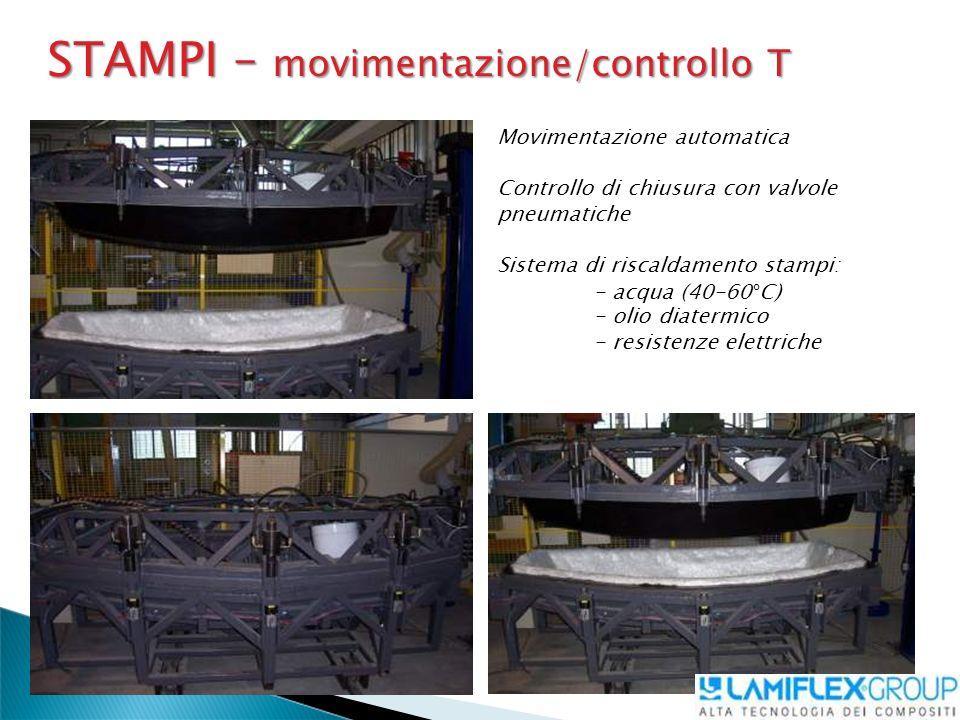 STAMPI – movimentazione/controllo T