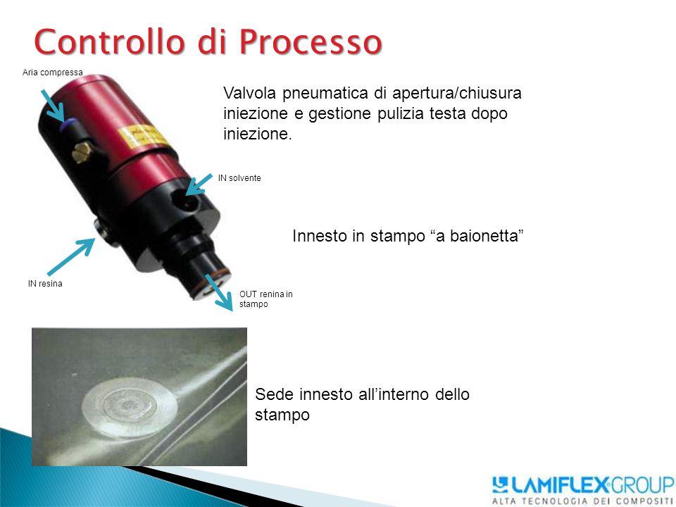 Controllo di Processo Aria compressa. Valvola pneumatica di apertura/chiusura iniezione e gestione pulizia testa dopo iniezione.