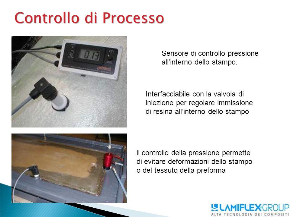 Controllo di Processo Sensore di controllo pressione all'interno dello stampo.