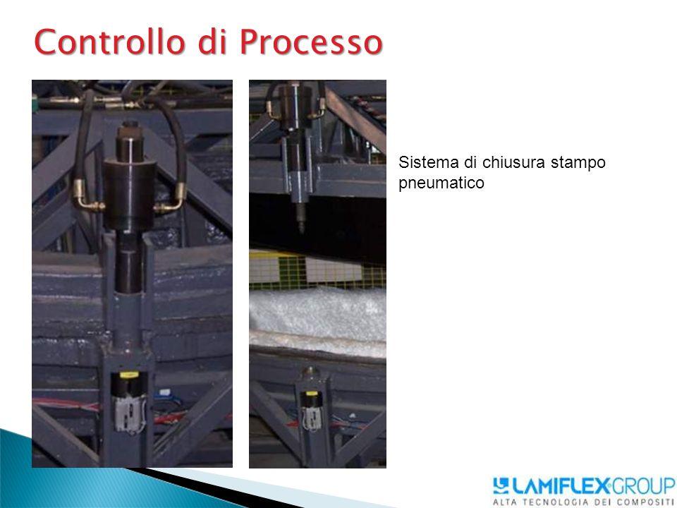 Controllo di Processo Sistema di chiusura stampo pneumatico