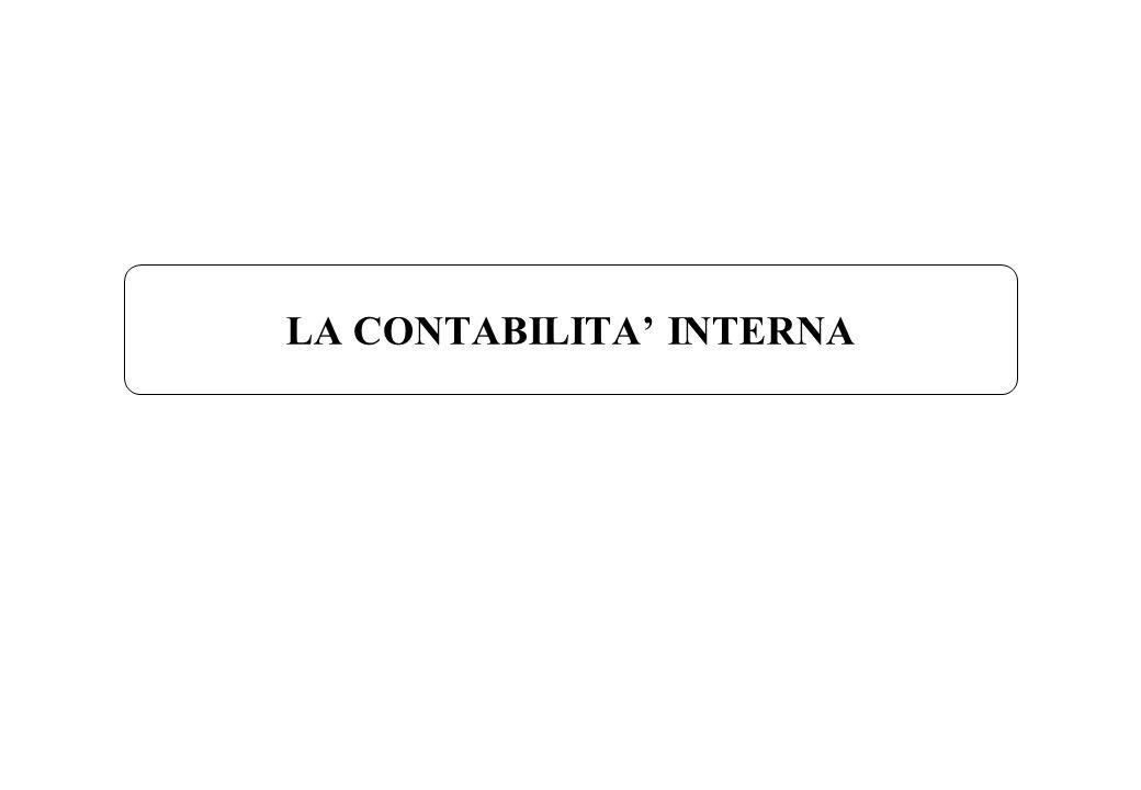 LA CONTABILITA' INTERNA
