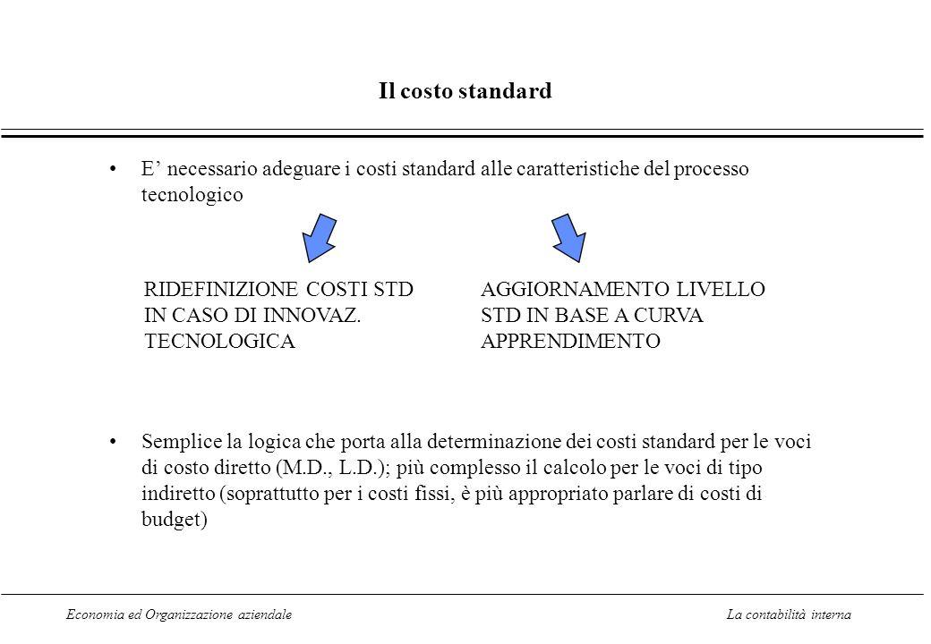 Il costo standard E' necessario adeguare i costi standard alle caratteristiche del processo tecnologico.