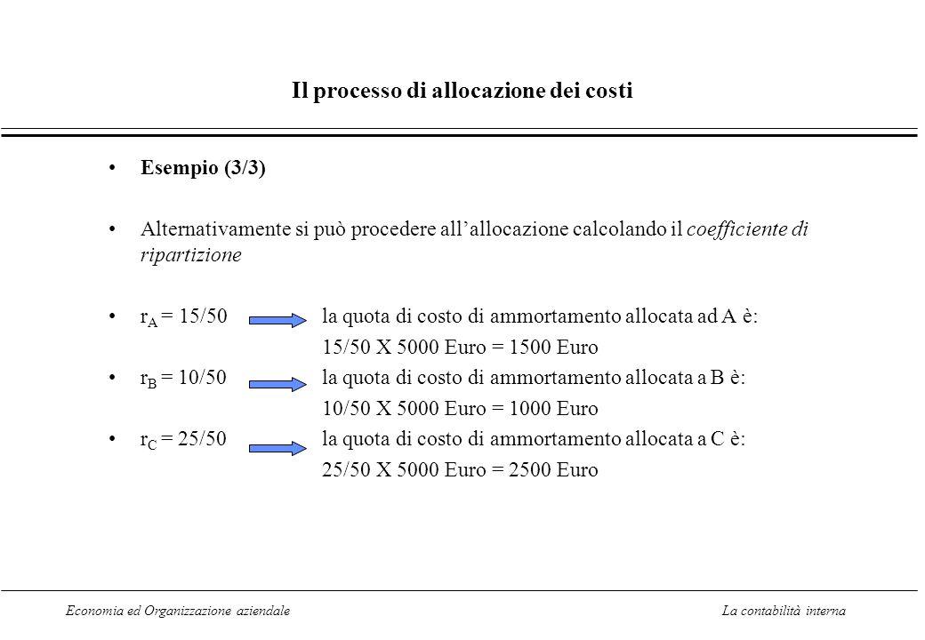 Il processo di allocazione dei costi