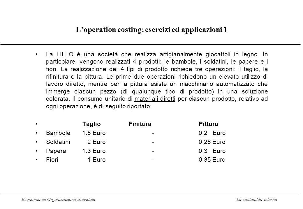 L'operation costing: esercizi ed applicazioni 1