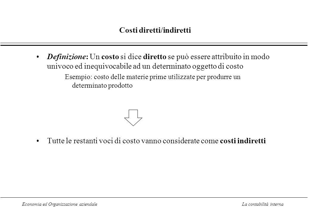 Costi diretti/indiretti