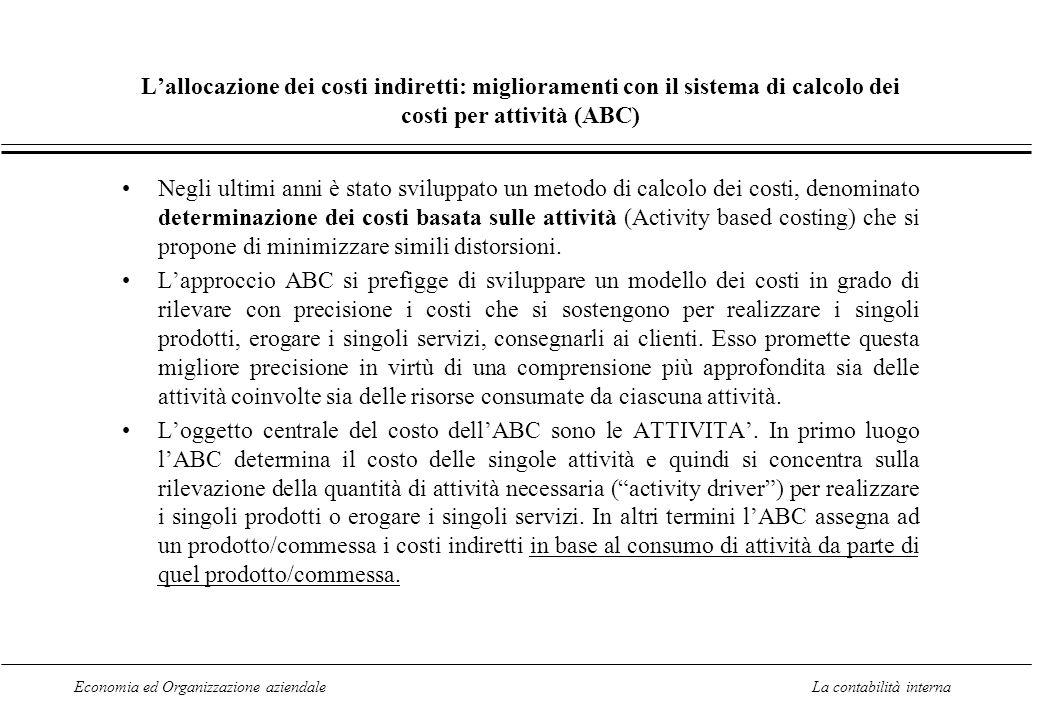L'allocazione dei costi indiretti: miglioramenti con il sistema di calcolo dei costi per attività (ABC)