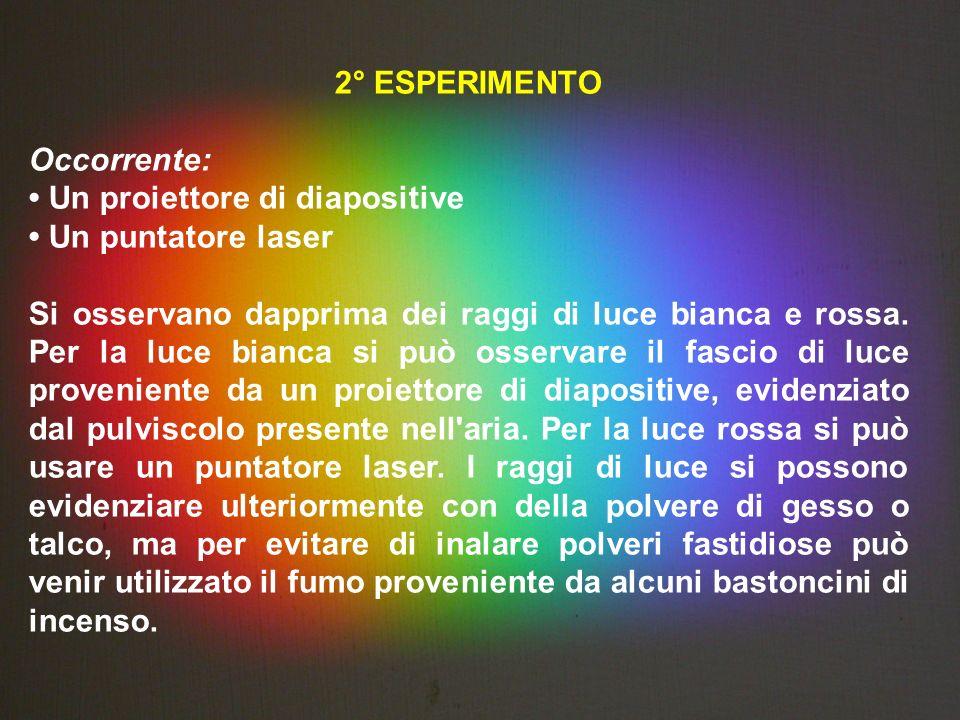 2° ESPERIMENTO Occorrente: • Un proiettore di diapositive. • Un puntatore laser.