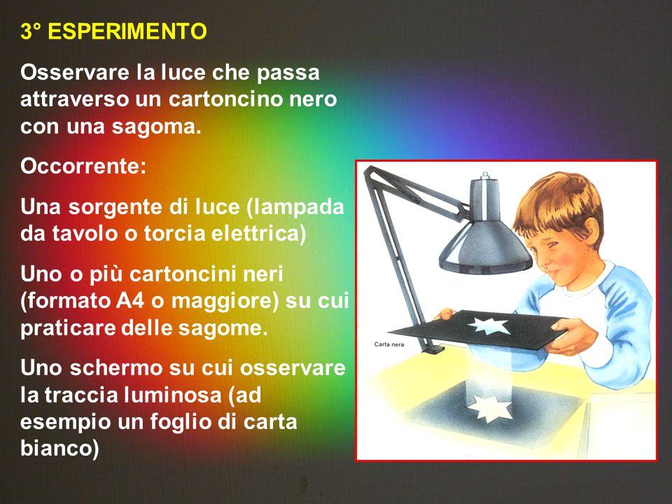 3° ESPERIMENTO Osservare la luce che passa attraverso un cartoncino nero con una sagoma. Occorrente: