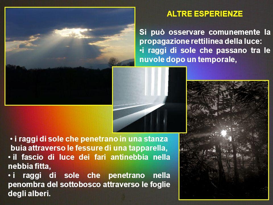 ALTRE ESPERIENZE Si può osservare comunemente la propagazione rettilinea della luce: i raggi di sole che passano tra le nuvole dopo un temporale,