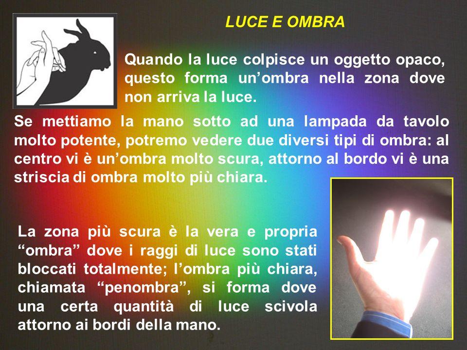 LUCE E OMBRA Quando la luce colpisce un oggetto opaco, questo forma un'ombra nella zona dove non arriva la luce.