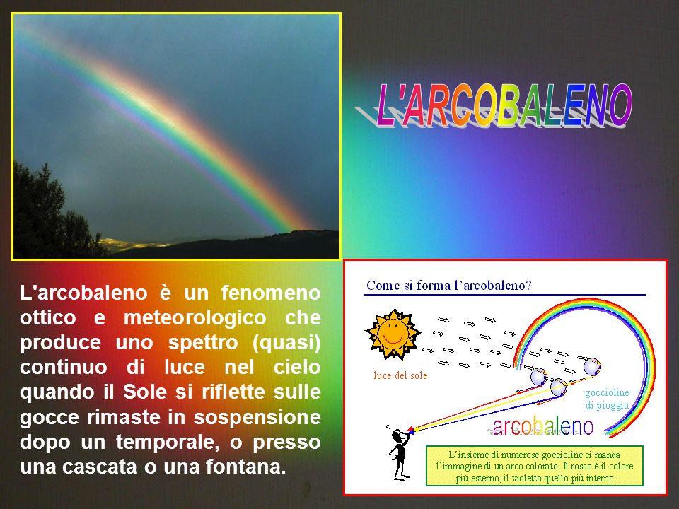 Luce colore visione percorso didattico per la scuola - Arcobaleno a colori e stampa ...