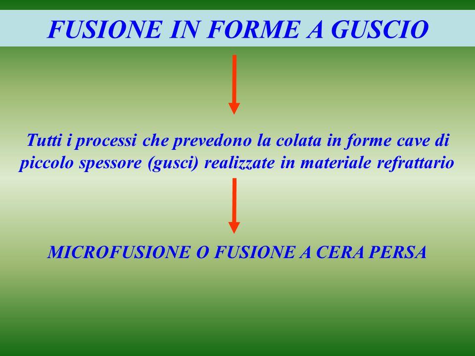 FUSIONE IN FORME A GUSCIO MICROFUSIONE O FUSIONE A CERA PERSA