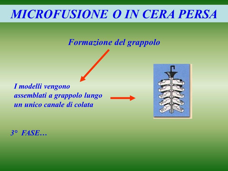 MICROFUSIONE O IN CERA PERSA Formazione del grappolo