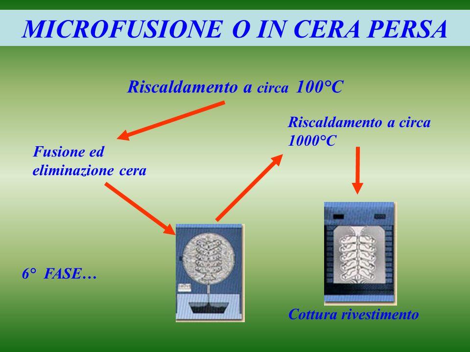 MICROFUSIONE O IN CERA PERSA