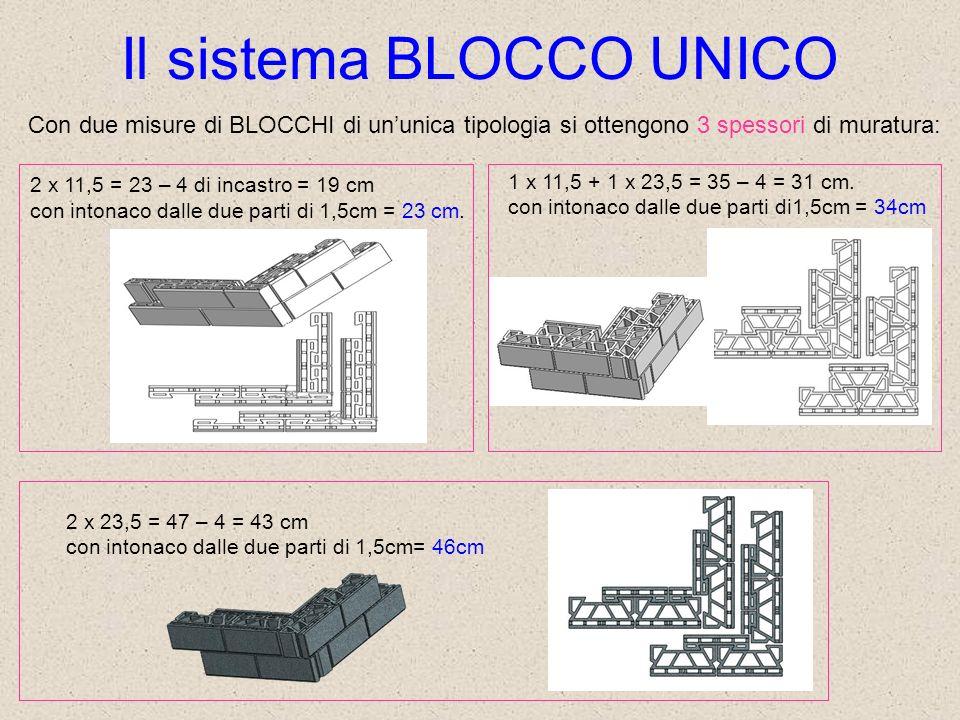 Il sistema BLOCCO UNICO