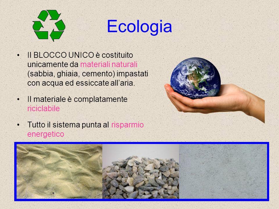 Ecologia Il BLOCCO UNICO è costituito unicamente da materiali naturali (sabbia, ghiaia, cemento) impastati con acqua ed essiccate all'aria.