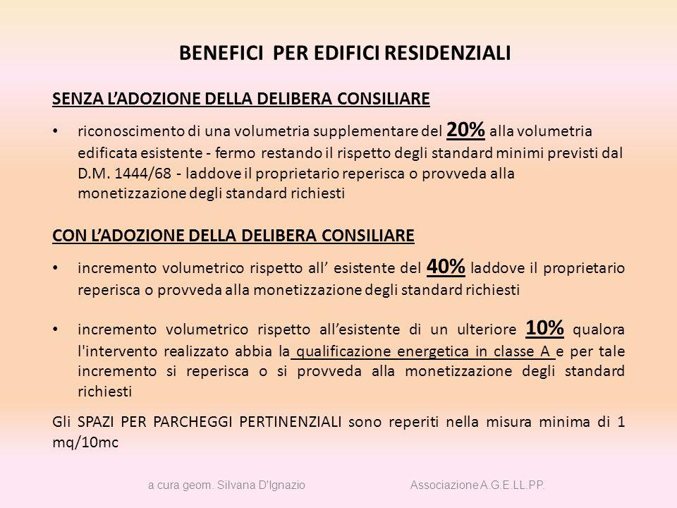 BENEFICI PER EDIFICI RESIDENZIALI