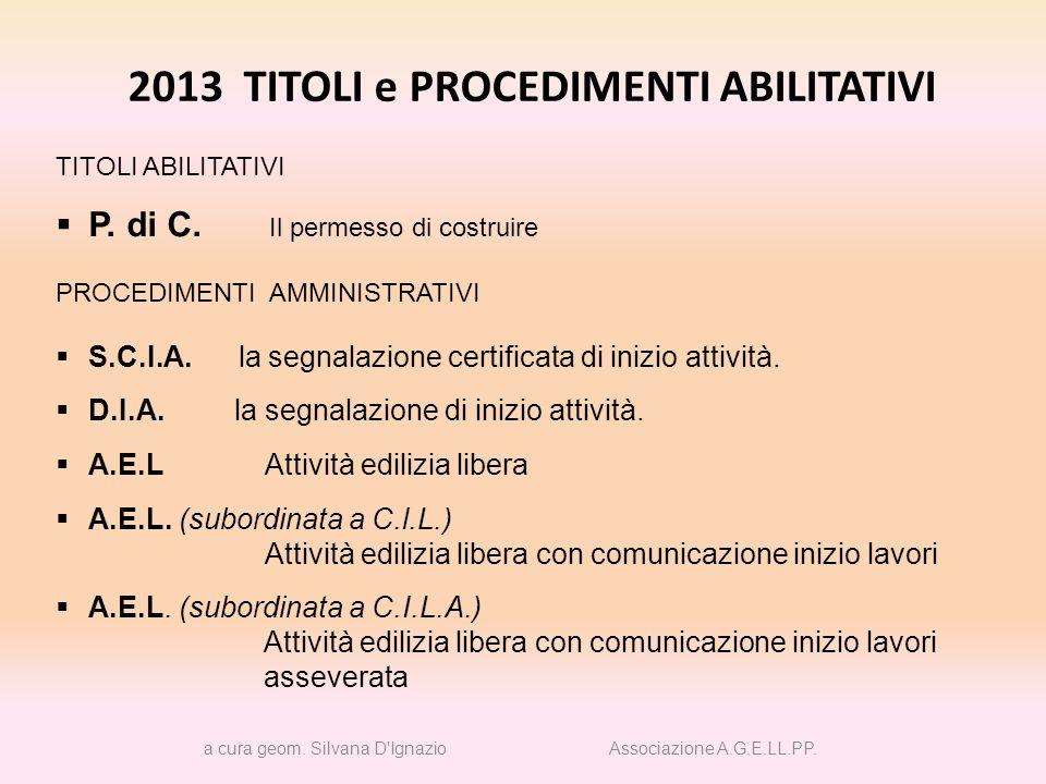 2013 TITOLI e PROCEDIMENTI ABILITATIVI