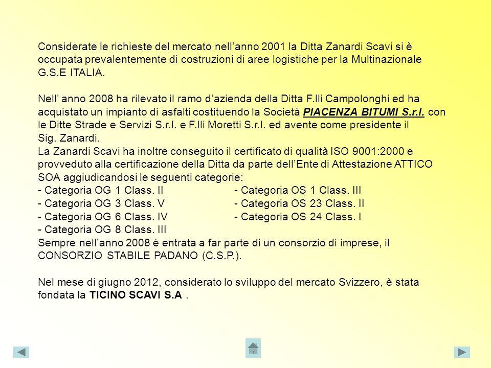 Considerate le richieste del mercato nell'anno 2001 la Ditta Zanardi Scavi si è occupata prevalentemente di costruzioni di aree logistiche per la Multinazionale G.S.E ITALIA.