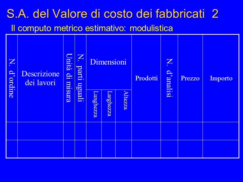 S.A. del Valore di costo dei fabbricati 2
