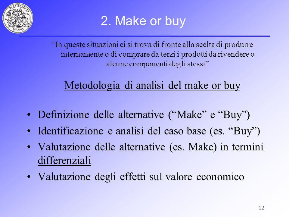 Metodologia di analisi del make or buy