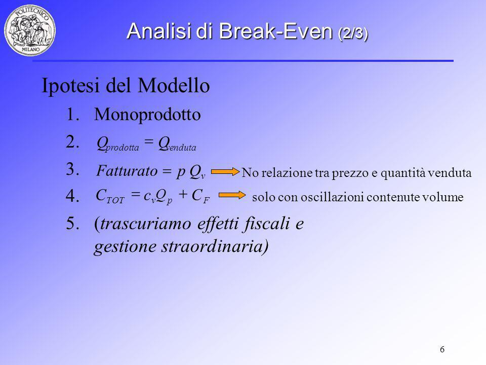 Analisi di Break-Even (2/3)