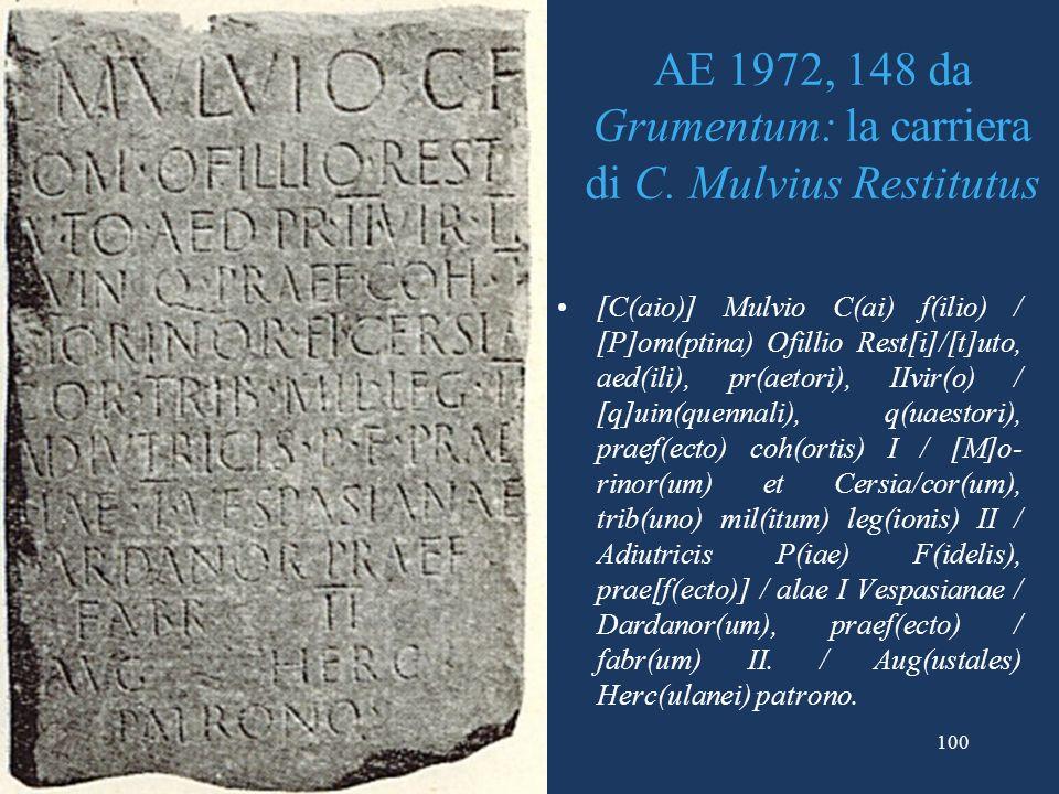 AE 1972, 148 da Grumentum: la carriera di C. Mulvius Restitutus