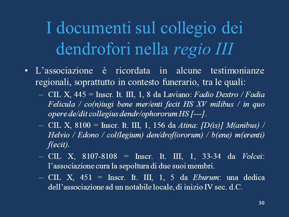 I documenti sul collegio dei dendrofori nella regio III