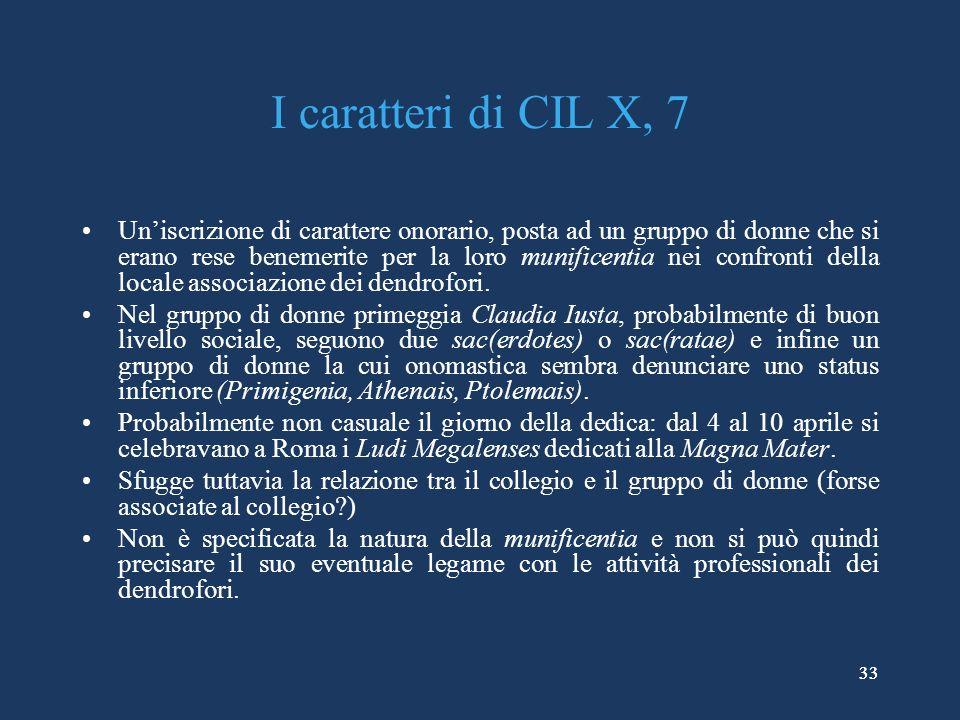I caratteri di CIL X, 7