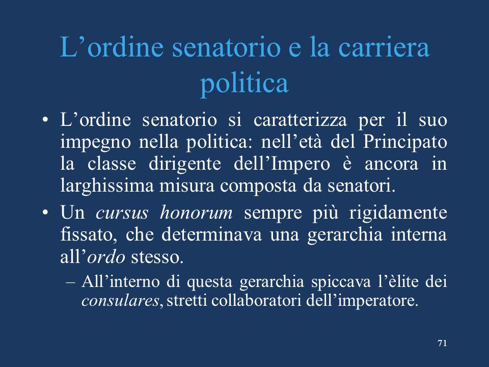 L'ordine senatorio e la carriera politica