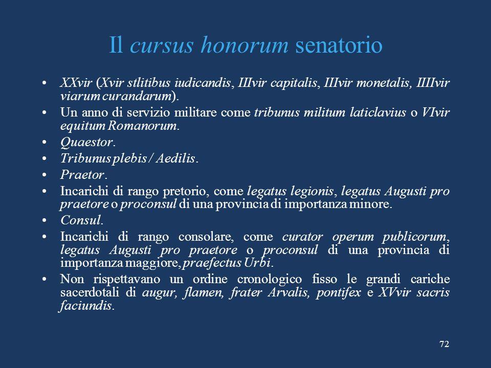 Il cursus honorum senatorio