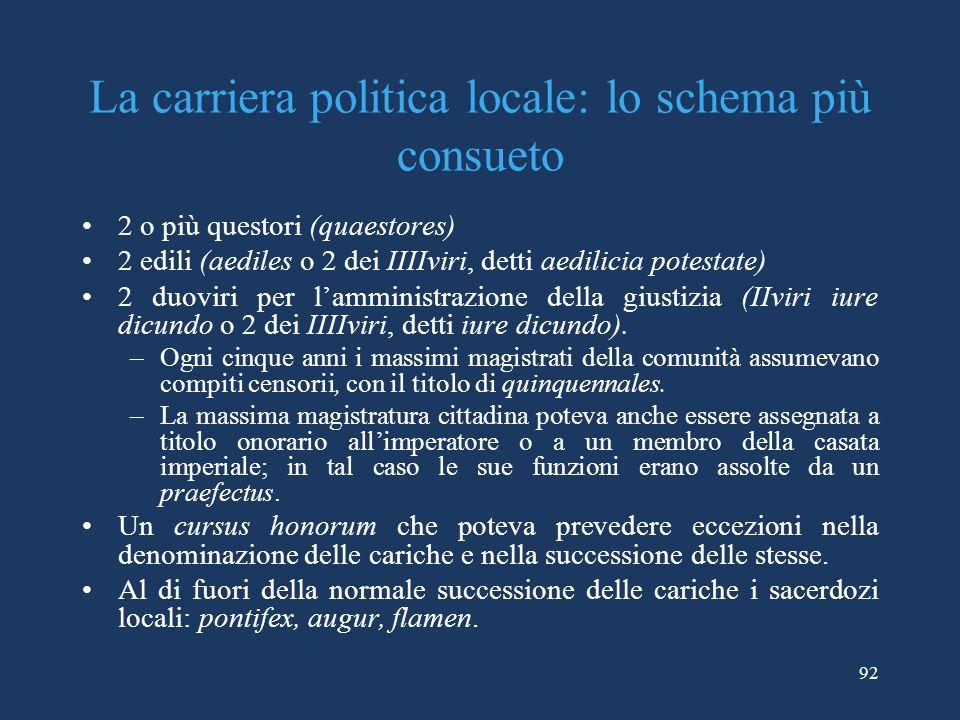 La carriera politica locale: lo schema più consueto