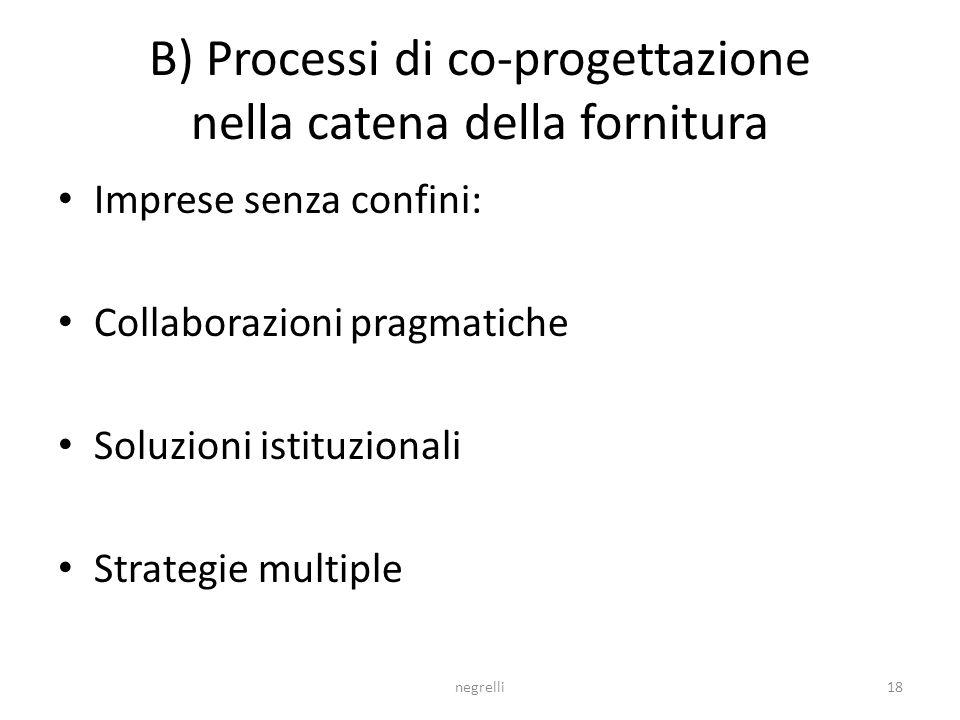 B) Processi di co-progettazione nella catena della fornitura