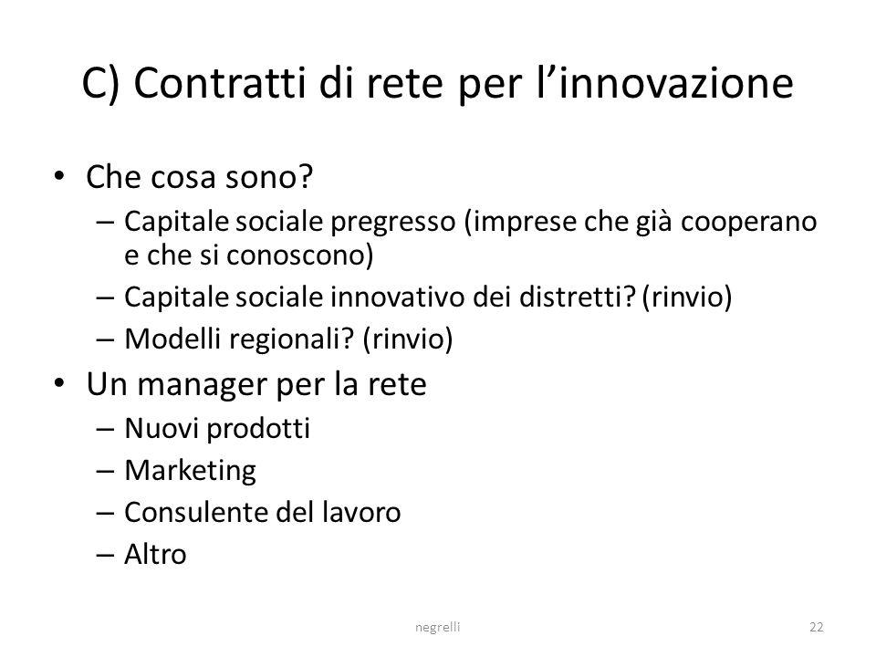 C) Contratti di rete per l'innovazione