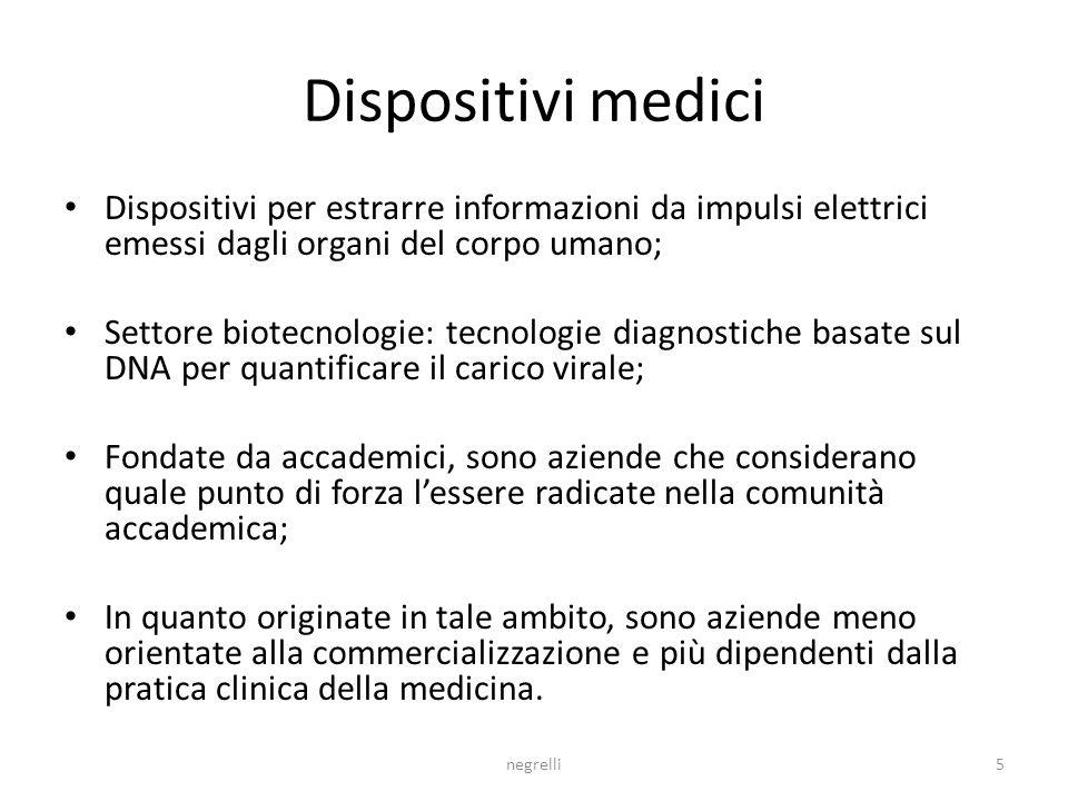 Dispositivi medici Dispositivi per estrarre informazioni da impulsi elettrici emessi dagli organi del corpo umano;