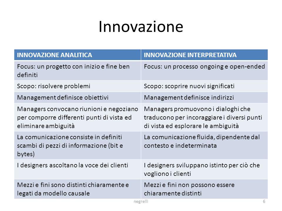 Innovazione INNOVAZIONE ANALITICA INNOVAZIONE INTERPRETATIVA