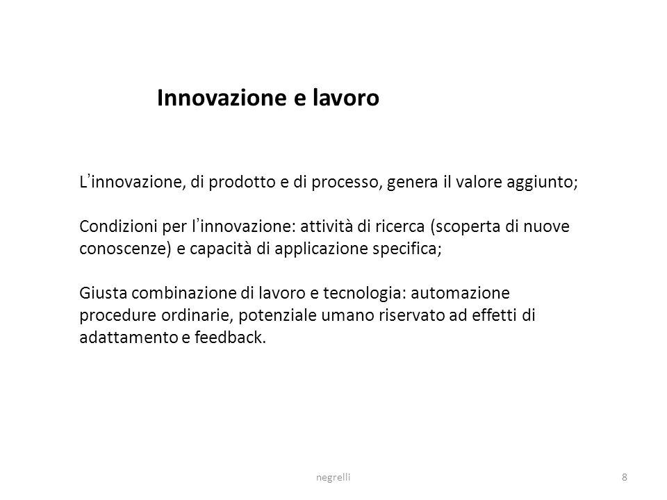 Innovazione e lavoro L'innovazione, di prodotto e di processo, genera il valore aggiunto;