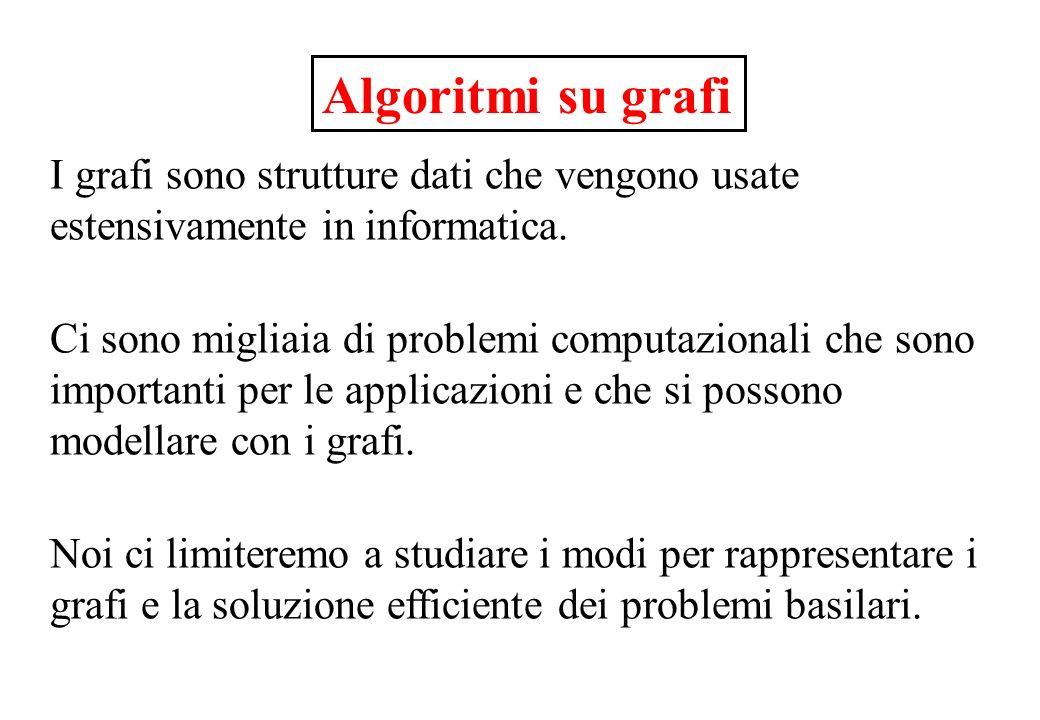 Algoritmi su grafi I grafi sono strutture dati che vengono usate estensivamente in informatica.