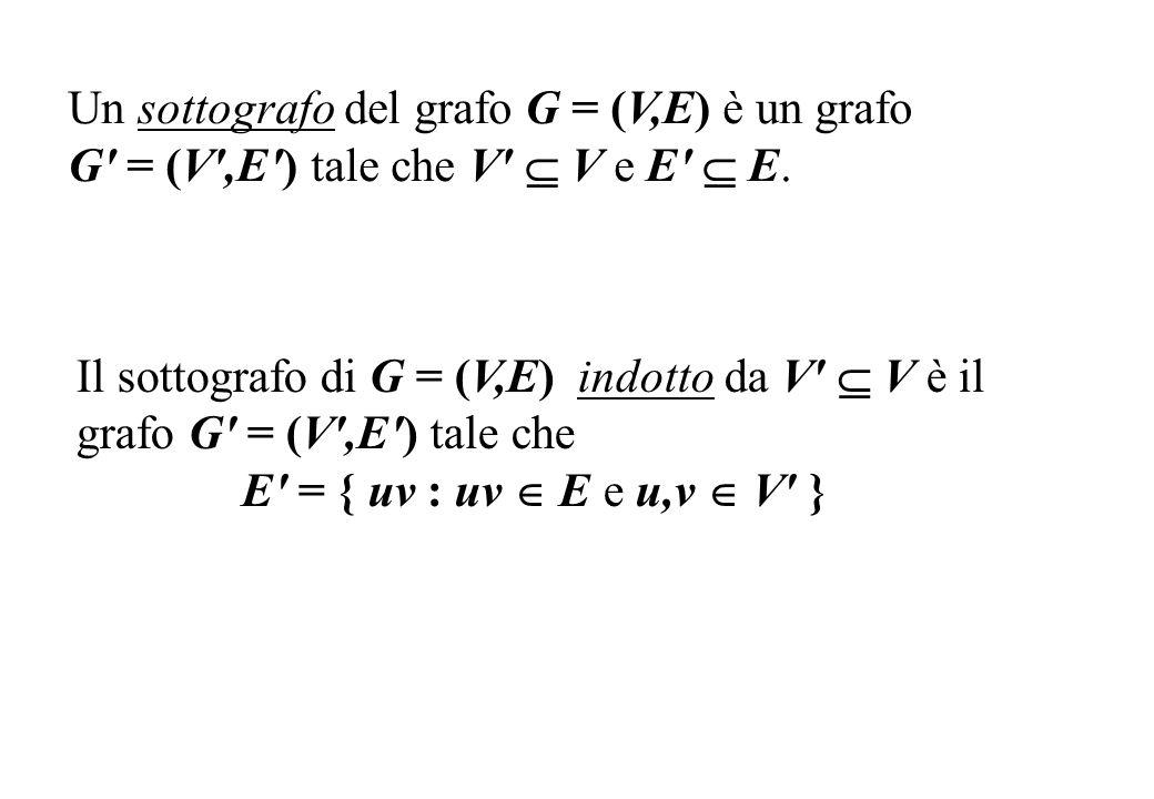Un sottografo del grafo G = (V,E) è un grafo G = (V ,E ) tale che V  V e E  E.