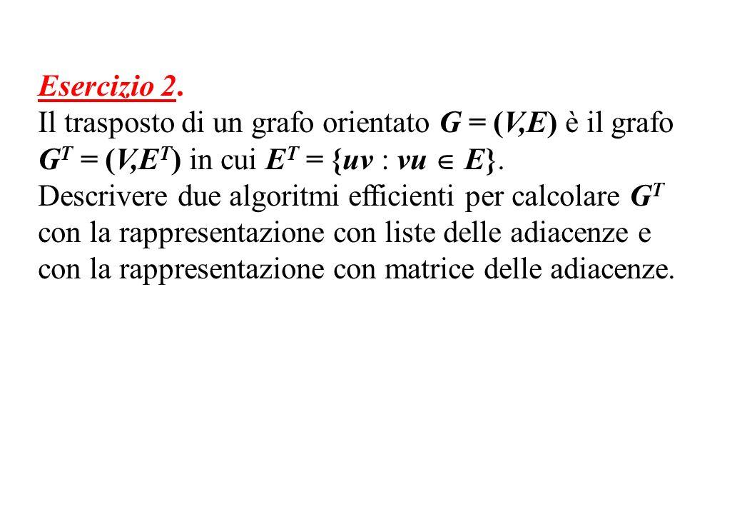 Esercizio 2. Il trasposto di un grafo orientato G = (V,E) è il grafo GT = (V,ET) in cui ET = {uv : vu  E}.