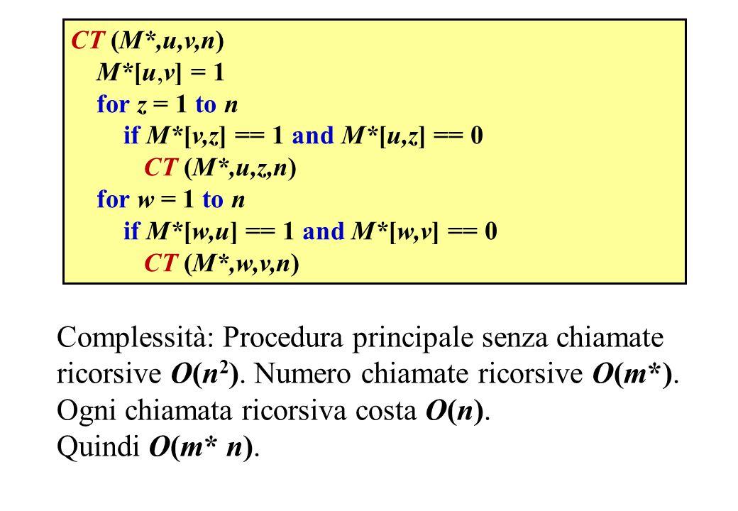 Ogni chiamata ricorsiva costa O(n). Quindi O(m* n).