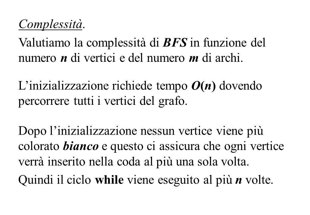 Complessità. Valutiamo la complessità di BFS in funzione del numero n di vertici e del numero m di archi.