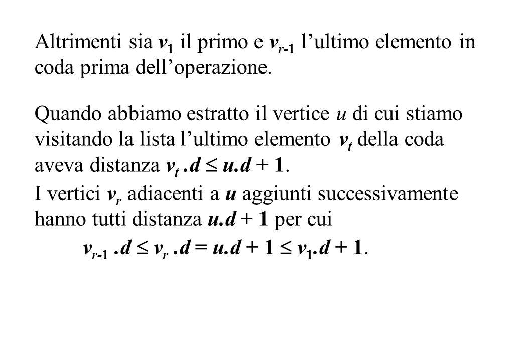 Altrimenti sia v1 il primo e vr-1 l'ultimo elemento in coda prima dell'operazione.