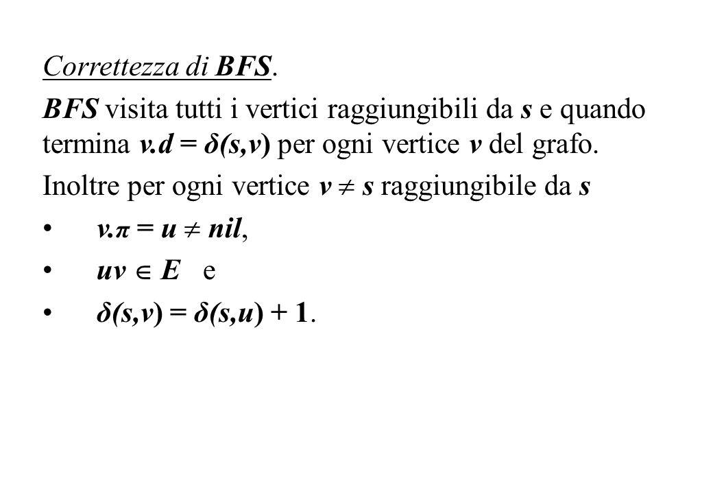 Correttezza di BFS. BFS visita tutti i vertici raggiungibili da s e quando termina v.d = δ(s,v) per ogni vertice v del grafo.